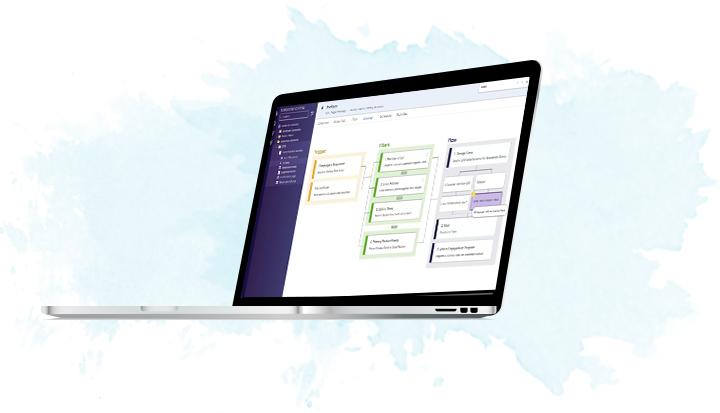 Marketo Platform Evaluation Preview